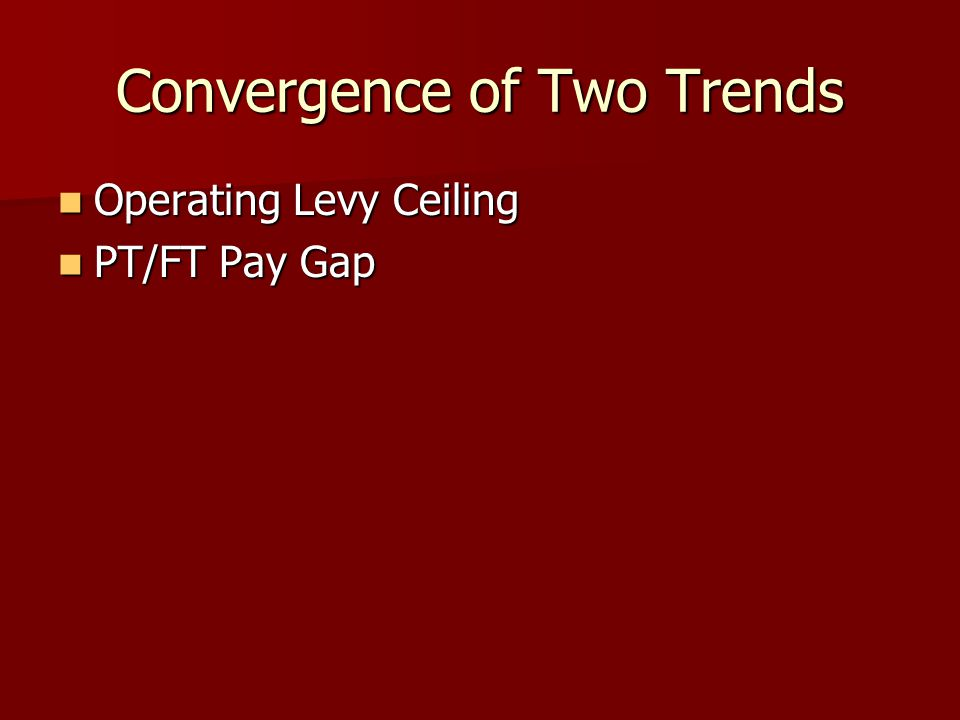 Convergence of Two Trends Operating Levy Ceiling Operating Levy Ceiling PT/FT Pay Gap PT/FT Pay Gap