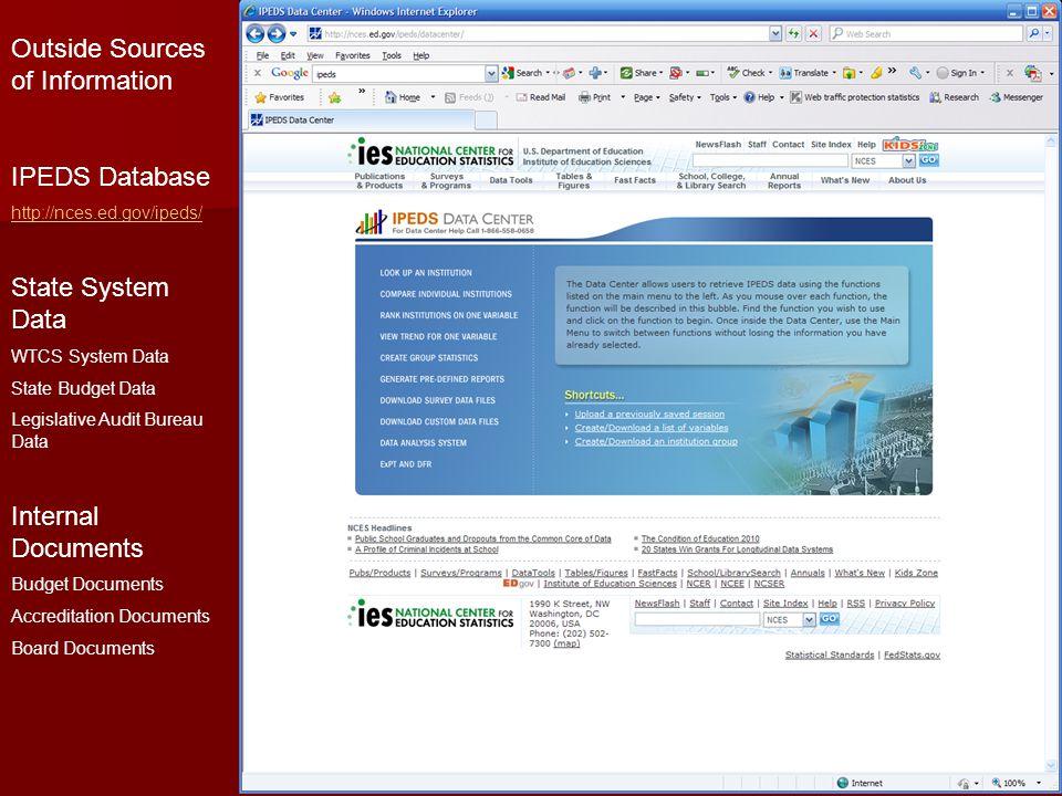 Outside Sources of Information IPEDS Database http://nces.ed.gov/ipeds/ State System Data WTCS System Data State Budget Data Legislative Audit Bureau Data Internal Documents Budget Documents Accreditation Documents Board Documents