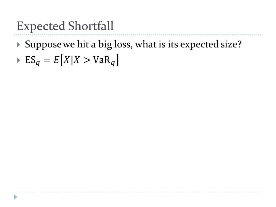 Expected Shortfall