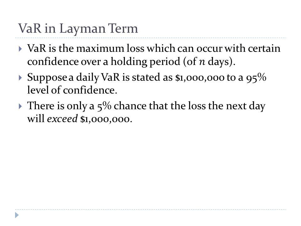 VaR in Layman Term