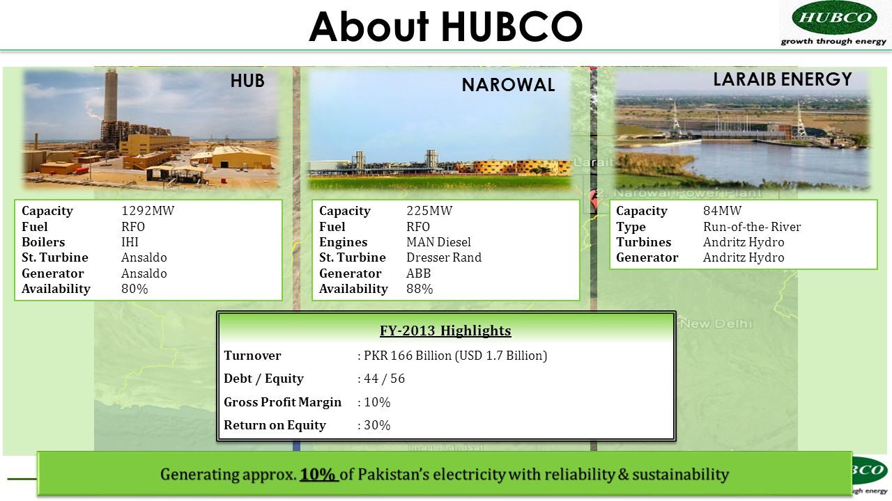 The Hub Power Company Limited About HUBCO 3 Capacity1292MW FuelRFO BoilersIHI St. TurbineAnsaldo GeneratorAnsaldo Availability80% Capacity225MW FuelRF