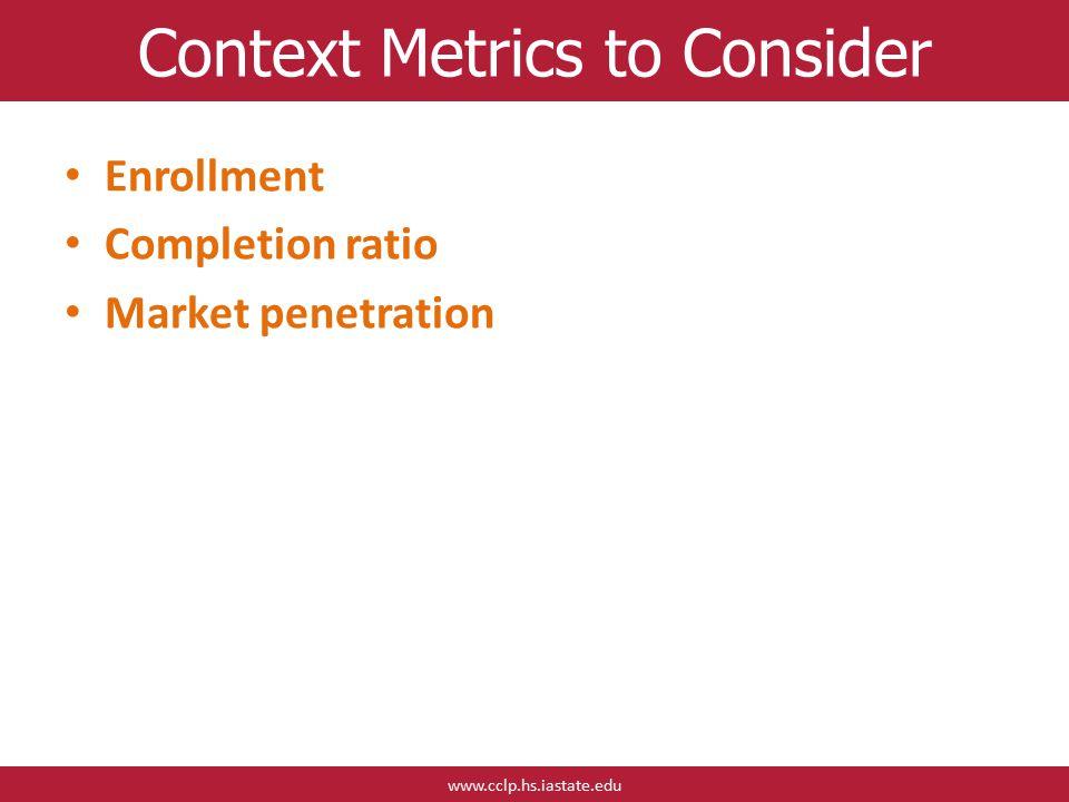 www.cclp.hs.iastate.edu Context Metrics to Consider Enrollment Completion ratio Market penetration