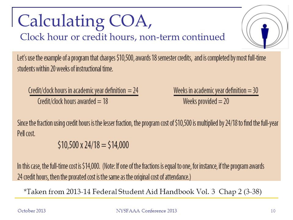 Calculating COA, Clock hour or credit hours, non-term continued October 2013 NYSFAAA Conference 2013 10 *Taken from 2013-14 Federal Student Aid Handbook Vol.
