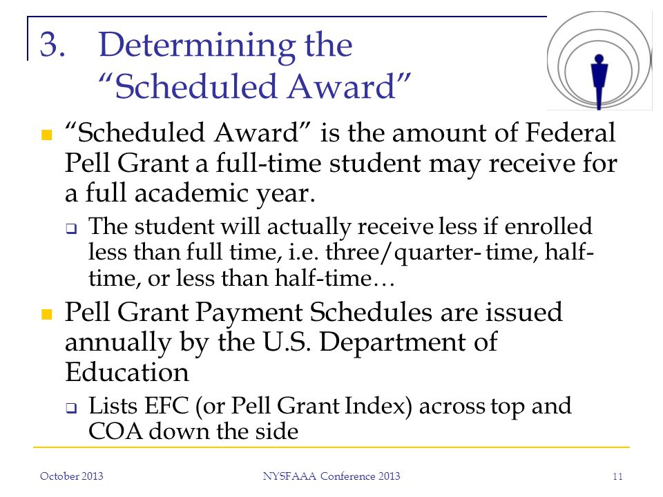 October 2013 NYSFAAA Conference 2013 11 3.Determining the Scheduled Award Scheduled Award is the amount of Federal Pell Grant a full-time student may receive for a full academic year.