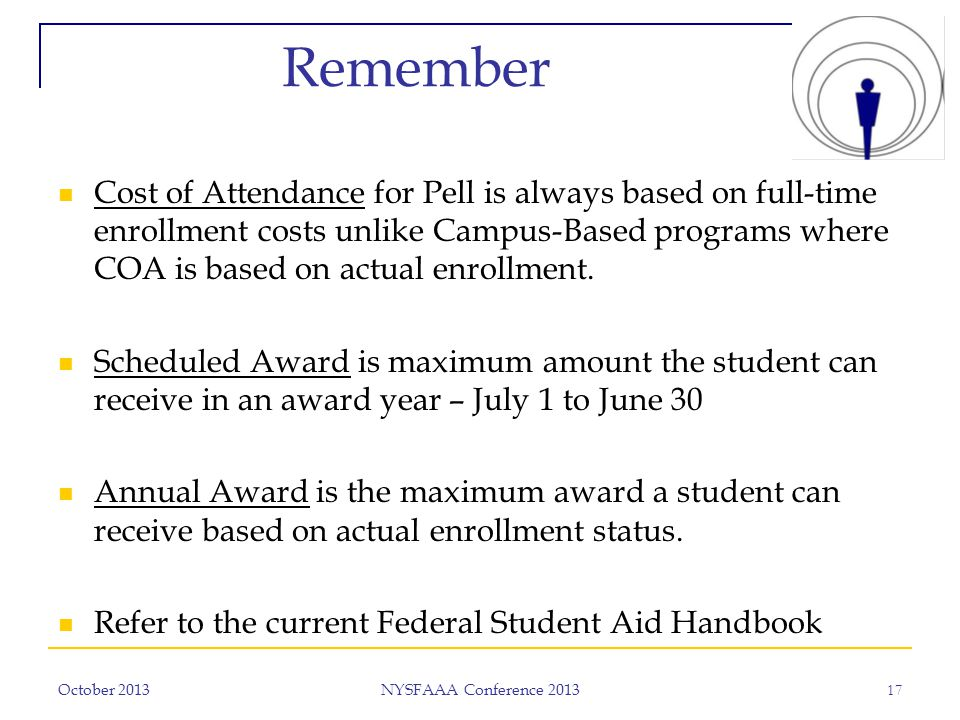 Remember Cost of Attendance for Pell is always based on full-time enrollment costs unlike Campus-Based programs where COA is based on actual enrollment.