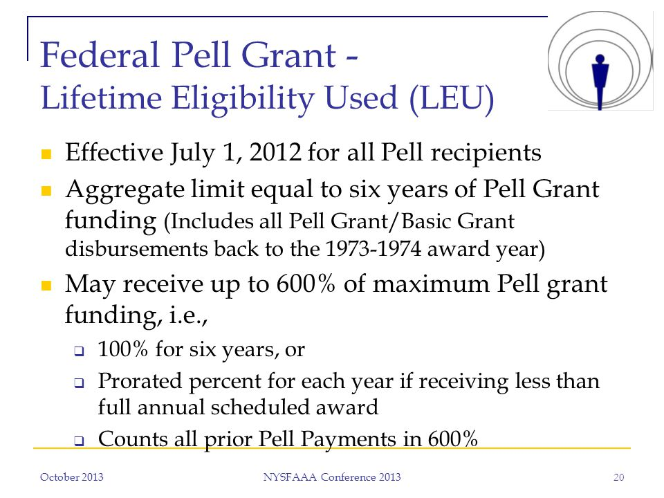 Federal Pell Grant - Lifetime Eligibility Used (LEU) Effective July 1, 2012 for all Pell recipients Aggregate limit equal to six years of Pell Grant funding (Includes all Pell Grant/Basic Grant disbursements back to the 1973-1974 award year) May receive up to 600% of maximum Pell grant funding, i.e.,  100% for six years, or  Prorated percent for each year if receiving less than full annual scheduled award  Counts all prior Pell Payments in 600% October 2013 NYSFAAA Conference 2013 20