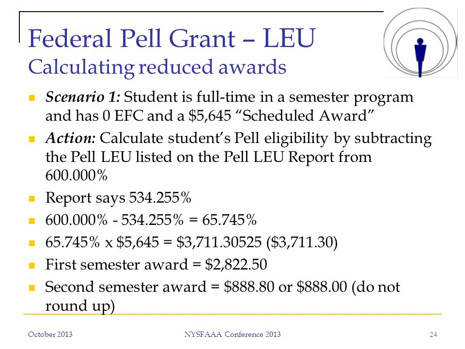 Federal Pell Grant – LEU Calculating reduced awards Scenario 1: Student is full-time in a semester program and has 0 EFC and a $5,645 Scheduled Award Action: Calculate student's Pell eligibility by subtracting the Pell LEU listed on the Pell LEU Report from 600.000% Report says 534.255% 600.000% - 534.255% = 65.745% 65.745% x $5,645 = $3,711.30525 ($3,711.30) First semester award = $2,822.50 Second semester award = $888.80 or $888.00 (do not round up) October 2013 NYSFAAA Conference 2013 24