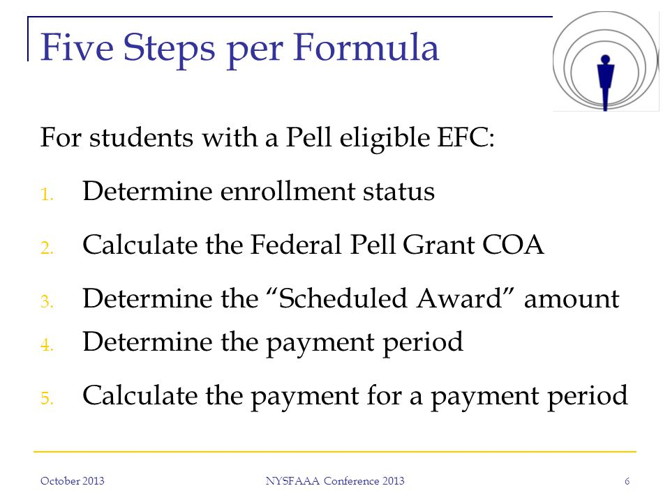 October 2013 NYSFAAA Conference 2013 6 Five Steps per Formula For students with a Pell eligible EFC: 1.
