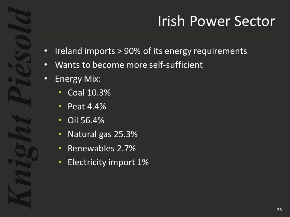 33 Irish Power Sector Ireland imports > 90% of its energy requirements Wants to become more self-sufficient Energy Mix: Coal 10.3% Peat 4.4% Oil 56.4%