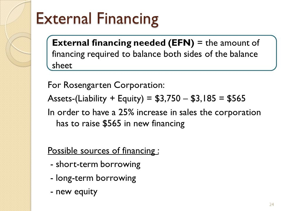 External Financing For Rosengarten Corporation: Assets-(Liability + Equity) = $3,750 – $3,185 = $565 In order to have a 25% increase in sales the corporation has to raise $565 in new financing Possible sources of financing : - short-term borrowing - long-term borrowing - new equity External financing needed (EFN) = the amount of financing required to balance both sides of the balance sheet 24