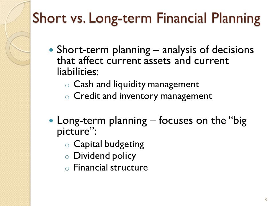 Dimensions of Financial Planning 1.