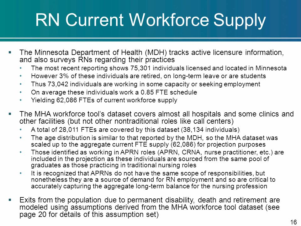 RN Current Workforce Supply  The Minnesota Department of Health (MDH) tracks active licensure information, and also surveys RNs regarding their practices The most recent reporting shows 75,301 individuals licensed and located in Minnesota However 3% of these individuals are retired, on long-term leave or are students Thus 73,042 individuals are working in some capacity or seeking employment On average these individuals work a 0.85 FTE schedule Yielding 62,086 FTEs of current workforce supply  The MHA workforce tool's dataset covers almost all hospitals and some clinics and other facilities (but not other nontraditional roles like call centers) A total of 28,011 FTEs are covered by this dataset (38,134 individuals) The age distribution is similar to that reported by the MDH, so the MHA dataset was scaled up to the aggregate current FTE supply (62,086) for projection purposes Those identified as working in APRN roles (APRN, CRNA, nurse practitioner, etc.) are included in the projection as these individuals are sourced from the same pool of graduates as those practicing in traditional nursing roles It is recognized that APRNs do not have the same scope of responsibilities, but nonetheless they are a source of demand for RN employment and so are critical to accurately capturing the aggregate long-term balance for the nursing profession  Exits from the population due to permanent disability, death and retirement are modeled using assumptions derived from the MHA workforce tool dataset (see page 20 for details of this assumption set) 16