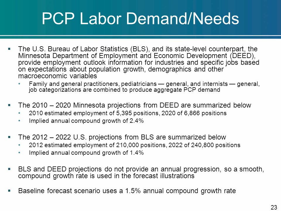 PCP Labor Demand/Needs  The U.S. Bureau of Labor Statistics (BLS), and its state-level counterpart, the Minnesota Department of Employment and Econom