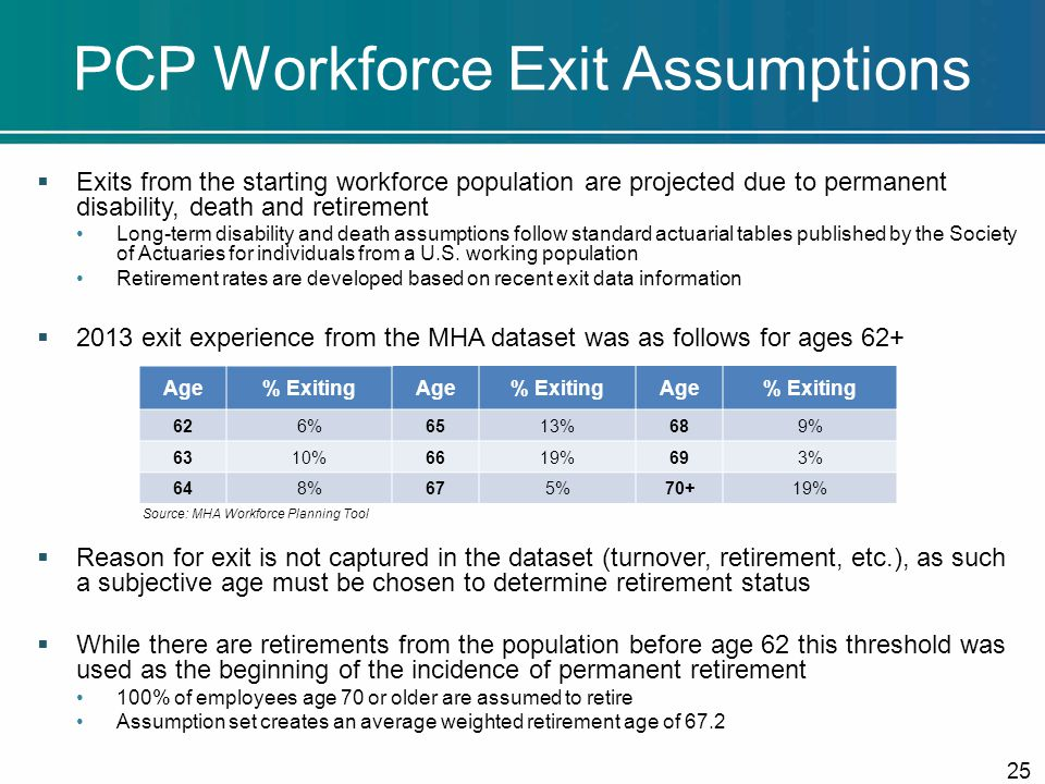 PCP Workforce Exit Assumptions  Exits from the starting workforce population are projected due to permanent disability, death and retirement Long-term disability and death assumptions follow standard actuarial tables published by the Society of Actuaries for individuals from a U.S.