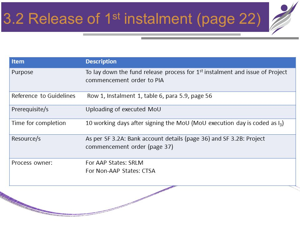 3.2 Release of 1 st instalment (page 22) ItemDescription PurposeTo lay down the fund release process for 1 st instalment and issue of Project commence