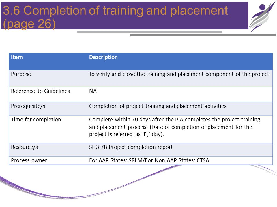 3.6 Completion of training and placement (page 26) ItemDescription PurposeTo verify and close the training and placement component of the project Reference to GuidelinesNA Prerequisite/sCompletion of project training and placement activities Time for completionComplete within 70 days after the PIA completes the project training and placement process.