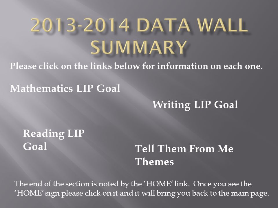 Mathematics LIP Goal Writing LIP Goal Reading LIP Goal Tell Them From Me Themes Please click on the links below for information on each one.