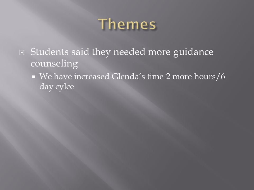  Students said they needed more guidance counseling  We have increased Glenda's time 2 more hours/6 day cylce