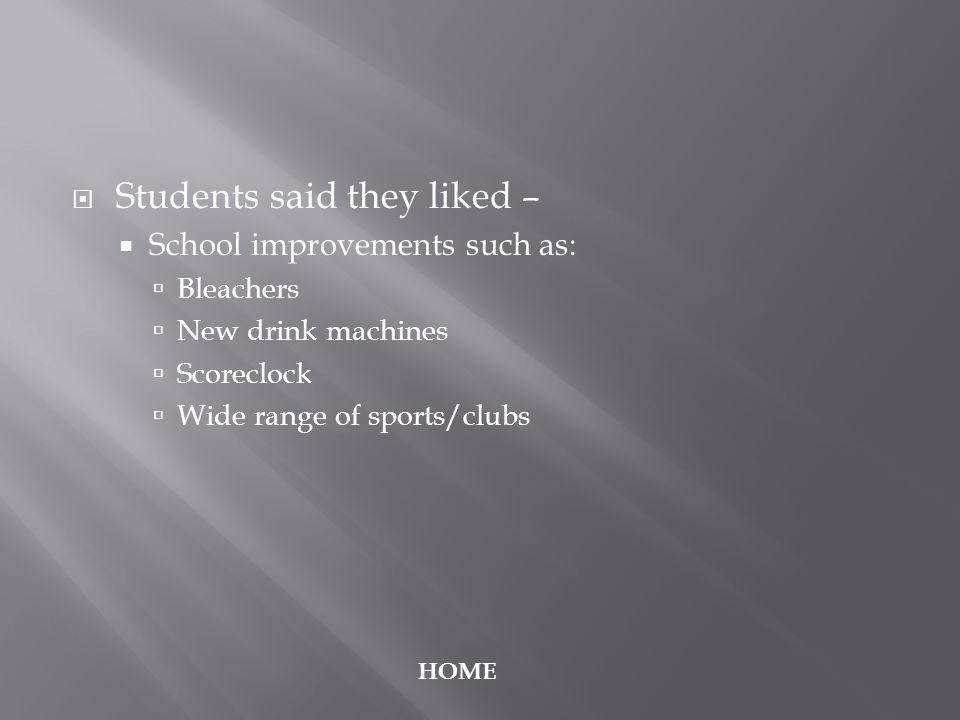  Students said they liked –  School improvements such as:  Bleachers  New drink machines  Scoreclock  Wide range of sports/clubs HOME