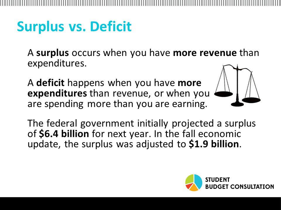 Surplus vs. Deficit A surplus occurs when you have more revenue than expenditures.