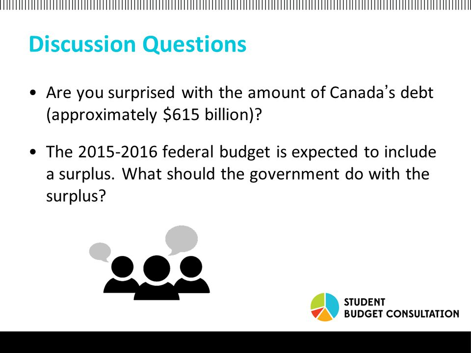 Discussion Questions Are you surprised with the amount of Canada ' s debt (approximately $615 billion).