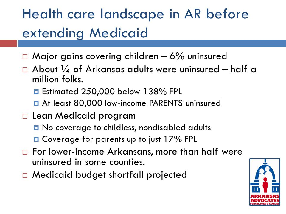 Health care landscape in AR before extending Medicaid  Major gains covering children – 6% uninsured  About ¼ of Arkansas adults were uninsured – half a million folks.