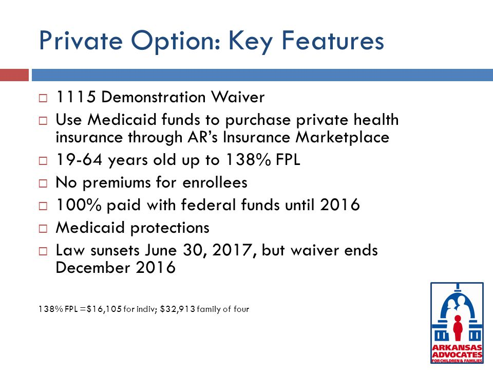 Private Option: Key Features  1115 Demonstration Waiver  Use Medicaid funds to purchase private health insurance through AR's Insurance Marketplace  19-64 years old up to 138% FPL  No premiums for enrollees  100% paid with federal funds until 2016  Medicaid protections  Law sunsets June 30, 2017, but waiver ends December 2016 138% FPL =$16,105 for indiv; $32,913 family of four