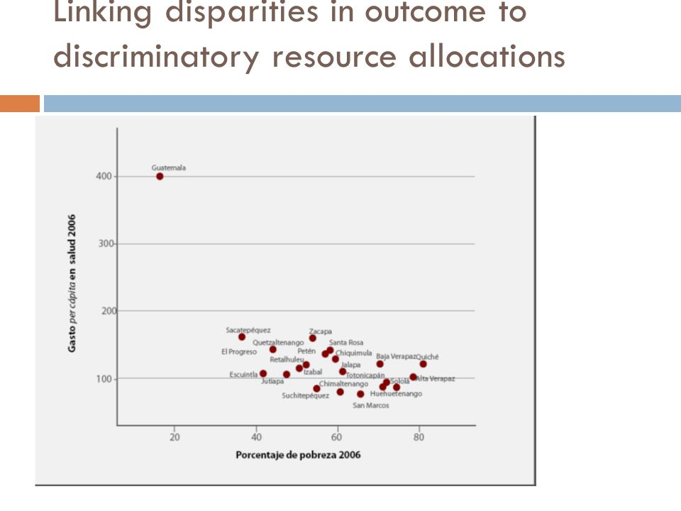 Linking disparities in outcome to discriminatory resource allocations