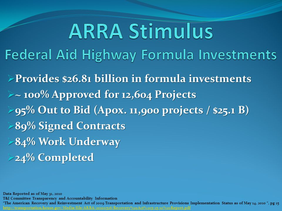  Provides $26.81 billion in formula investments  ~ 100% Approved for 12,604 Projects  95% Out to Bid (Apox. 11,900 projects / $25.1 B)  89% Signed