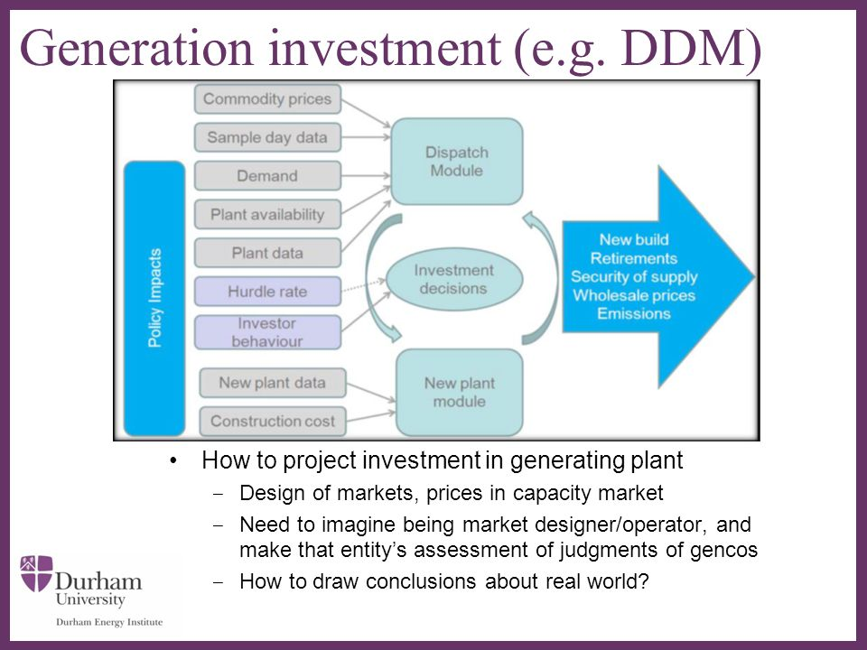 ∂ Generation investment (e.g.