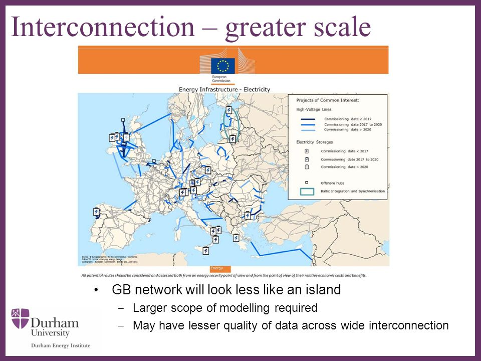 ∂ Interconnection – greater scale GB network will look less like an island ‒ Larger scope of modelling required ‒ May have lesser quality of data across wide interconnection