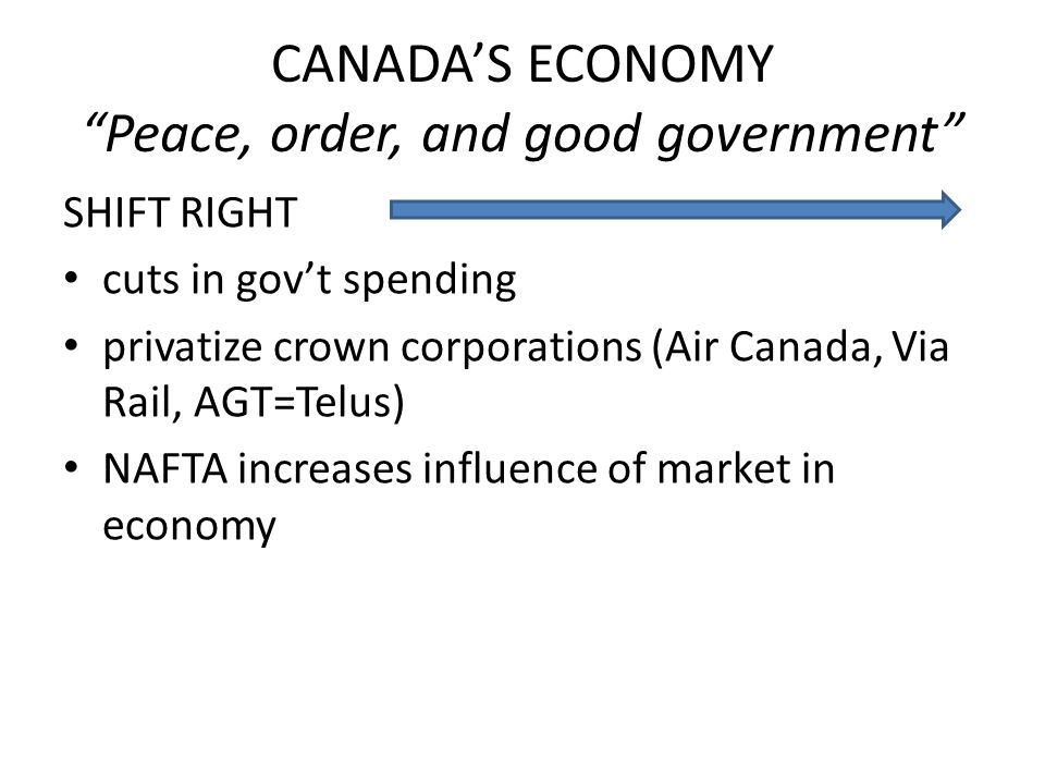 "CANADA'S ECONOMY ""Peace, order, and good government"" SHIFT RIGHT cuts in gov't spending privatize crown corporations (Air Canada, Via Rail, AGT=Telus)"