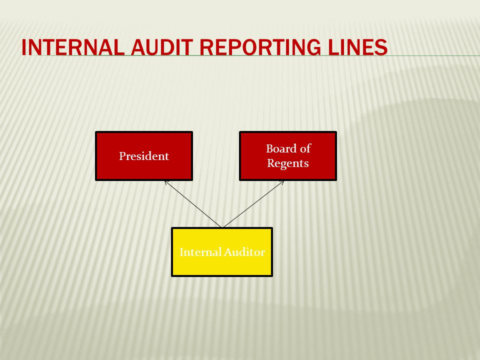WHAT ARE INTERNAL CONTROLS.