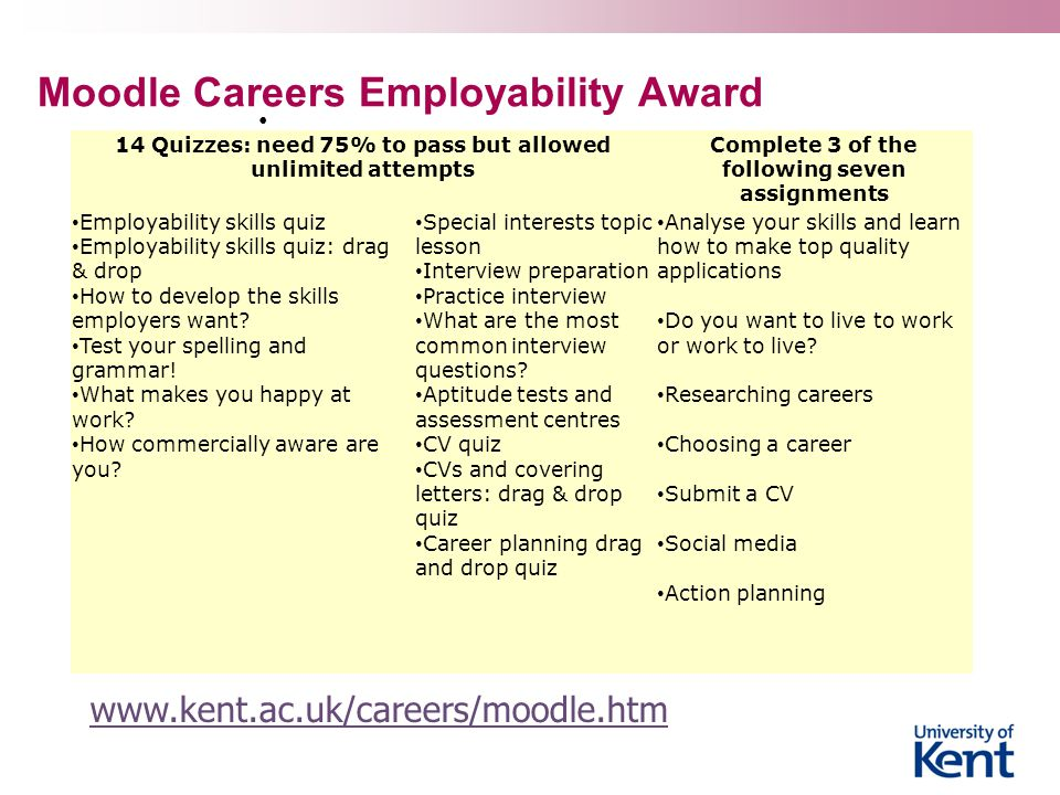 Moodle Careers Employability Award 14 Quizzes: need 75% to pass but allowed unlimited attempts Complete 3 of the following seven assignments Employability skills quiz Employability skills quiz: drag & drop How to develop the skills employers want.