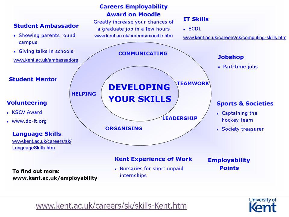 www.kent.ac.uk/careers/sk/skills-Kent.htm