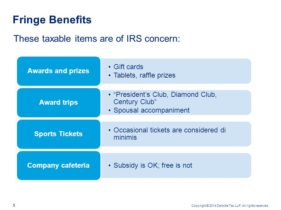 Copyright © 2014 Deloitte Tax LLP. All rights reserved.