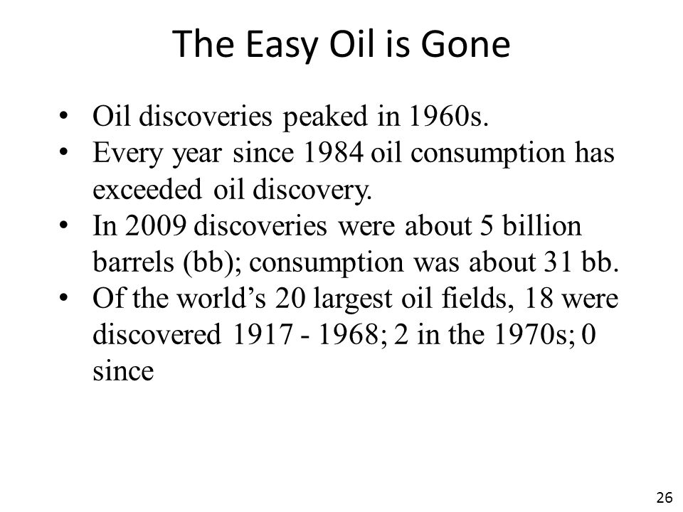 26 The Easy Oil is Gone Oil discoveries peaked in 1960s.