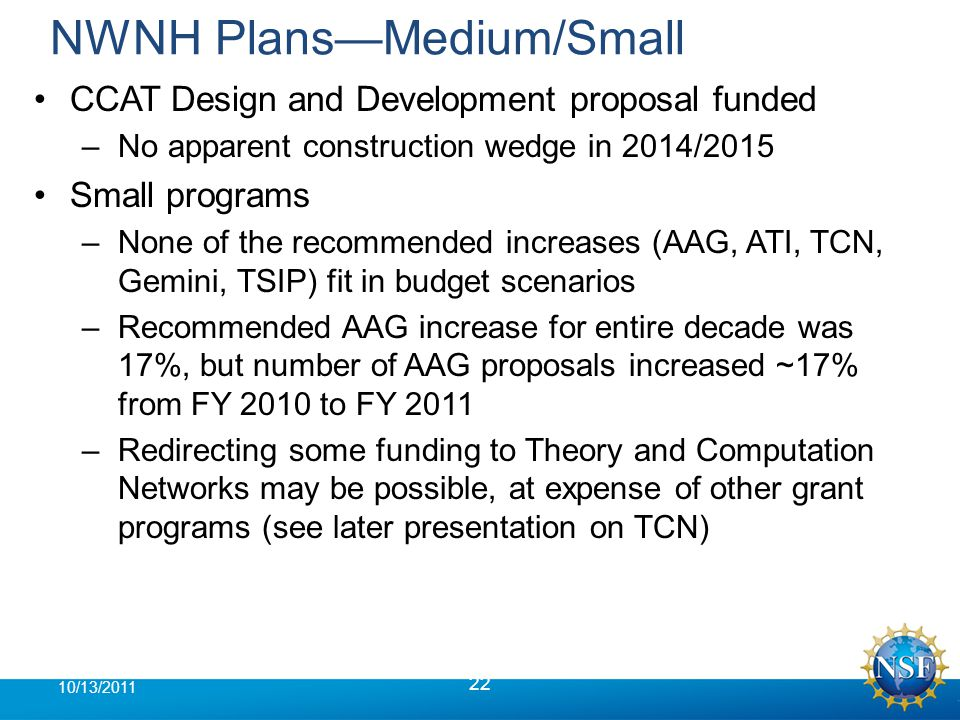 NWNH Plans—Medium/Small 22 10/13/2011 CCAT Design and Development proposal funded –No apparent construction wedge in 2014/2015 Small programs –None of the recommended increases (AAG, ATI, TCN, Gemini, TSIP) fit in budget scenarios –Recommended AAG increase for entire decade was 17%, but number of AAG proposals increased ~17% from FY 2010 to FY 2011 –Redirecting some funding to Theory and Computation Networks may be possible, at expense of other grant programs (see later presentation on TCN)