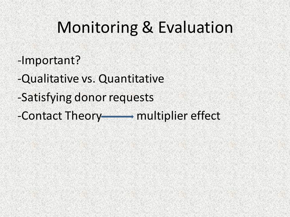 Monitoring & Evaluation -Important. -Qualitative vs.