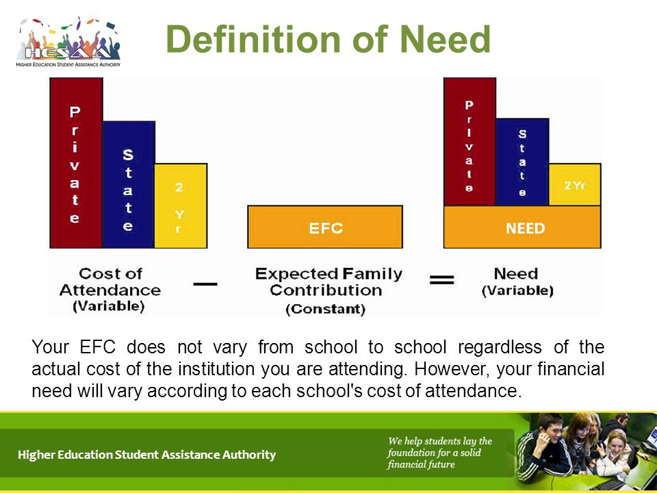 Higher Education Student Assistance Authority Definition of Need Your EFC does not vary from school to school regardless of the actual cost of the ins