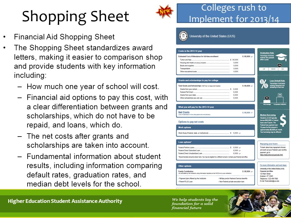 Shopping Sheet Financial Aid Shopping Sheet The Shopping Sheet standardizes award letters, making it easier to comparison shop and provide students wi