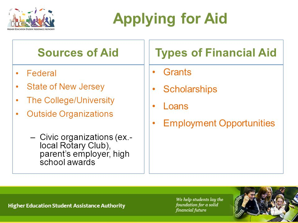 Higher Education Student Assistance Authority Sources of Aid Federal State of New Jersey The College/University Outside Organizations –Civic organizat