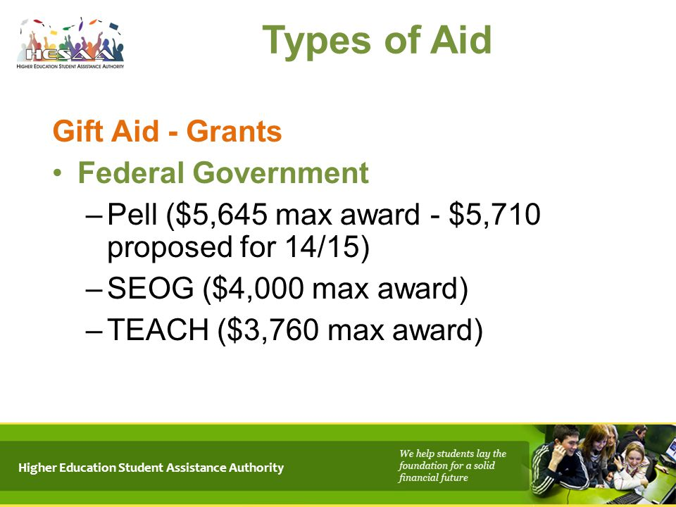 Higher Education Student Assistance Authority Types of Aid Gift Aid - Grants Federal Government –Pell ($5,645 max award - $5,710 proposed for 14/15) –