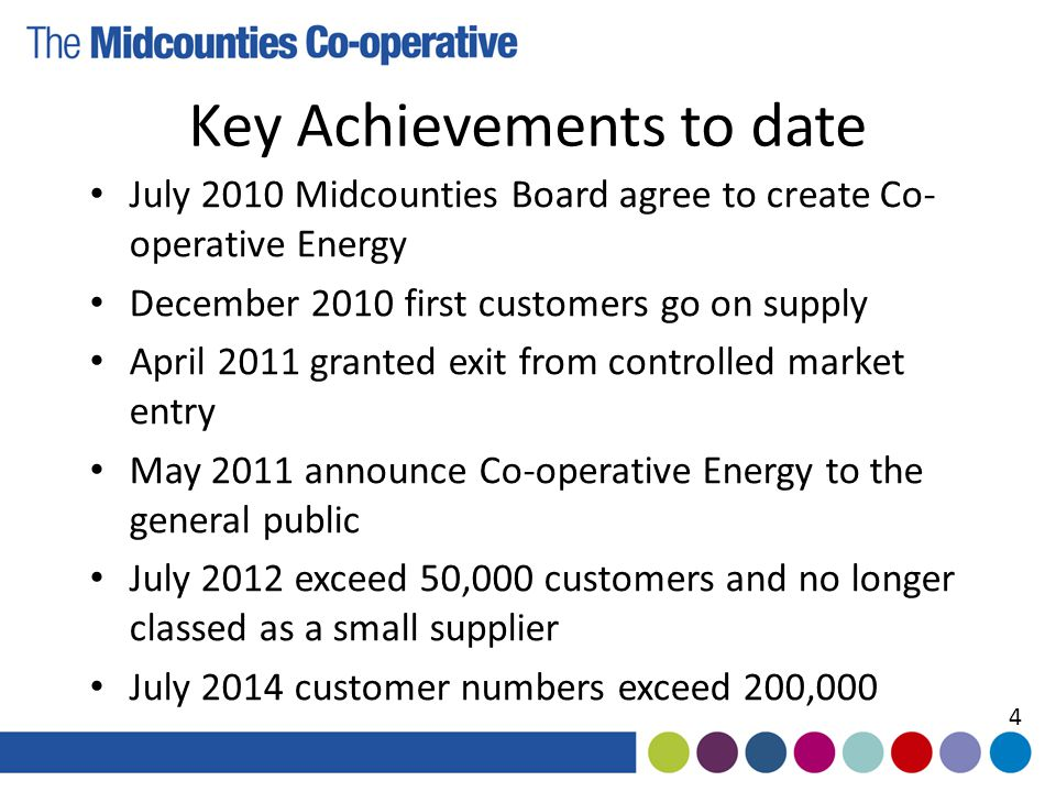 Key Achievements to date July 2010 Midcounties Board agree to create Co- operative Energy December 2010 first customers go on supply April 2011 granted exit from controlled market entry May 2011 announce Co-operative Energy to the general public July 2012 exceed 50,000 customers and no longer classed as a small supplier July 2014 customer numbers exceed 200,000 4