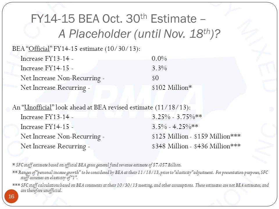 FY14-15 BEA Oct. 30 th Estimate – A Placeholder (until Nov.