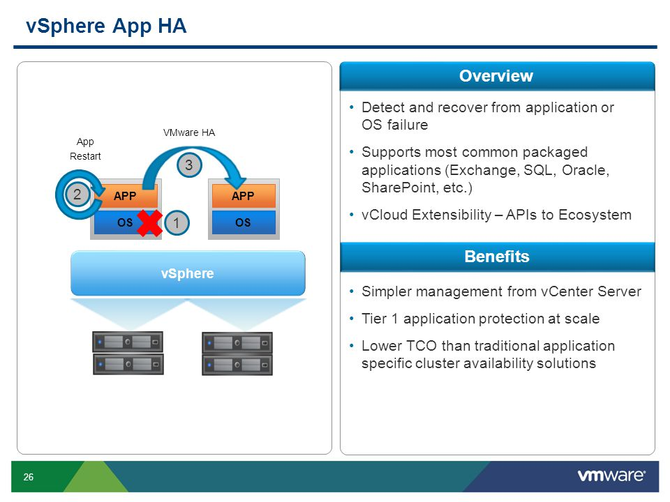 26 vSphere App HA Detect and recover from application or OS failure Supports most common packaged applications (Exchange, SQL, Oracle, SharePoint, etc