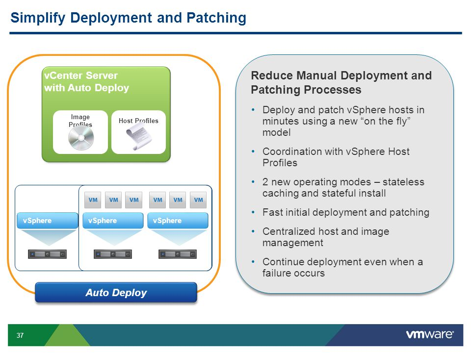 37 Simplify Deployment and Patching vSphere vCenter Server with Auto Deploy Host Profiles Image Profiles vSphere Auto Deploy Reduce Manual Deployment