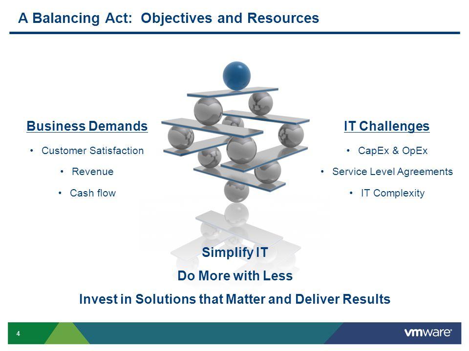 45 Ensuring and Restoring Service Levels .