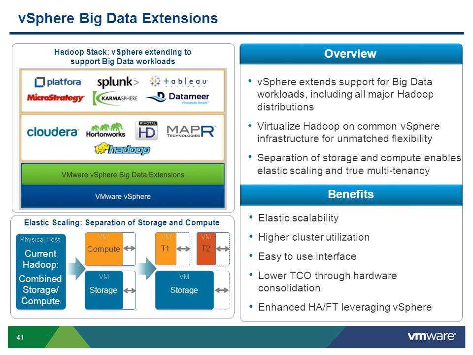 41 vSphere Big Data Extensions vSphere extends support for Big Data workloads, including all major Hadoop distributions Virtualize Hadoop on common vS