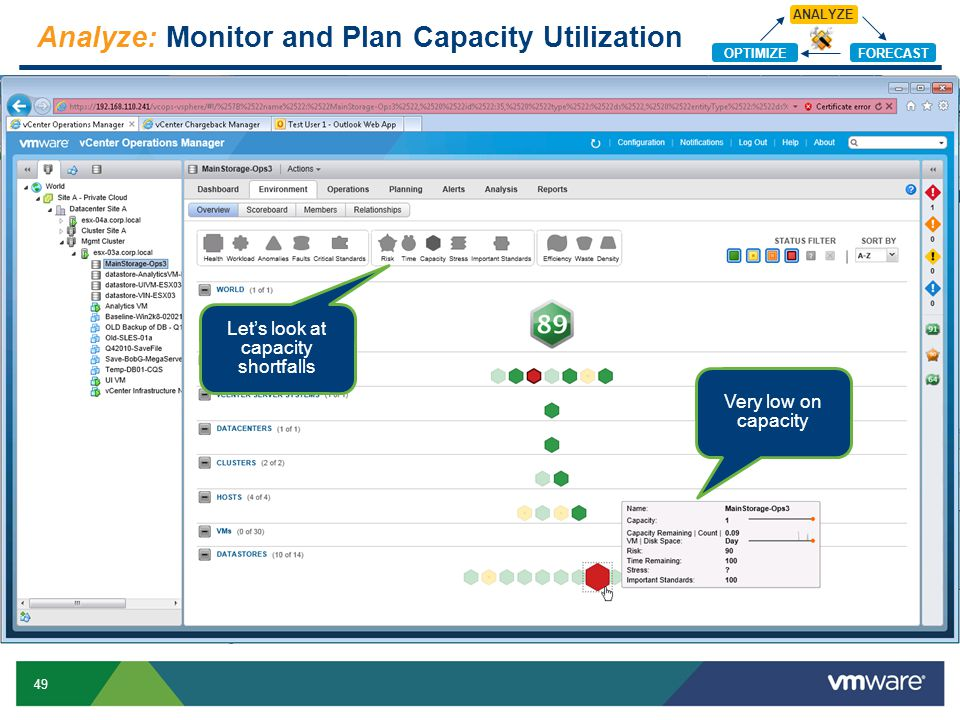 49 Analyze: Monitor and Plan Capacity Utilization ANALYZE OPTIMIZEFORECAST Let's look at capacity shortfalls Very low on capacity